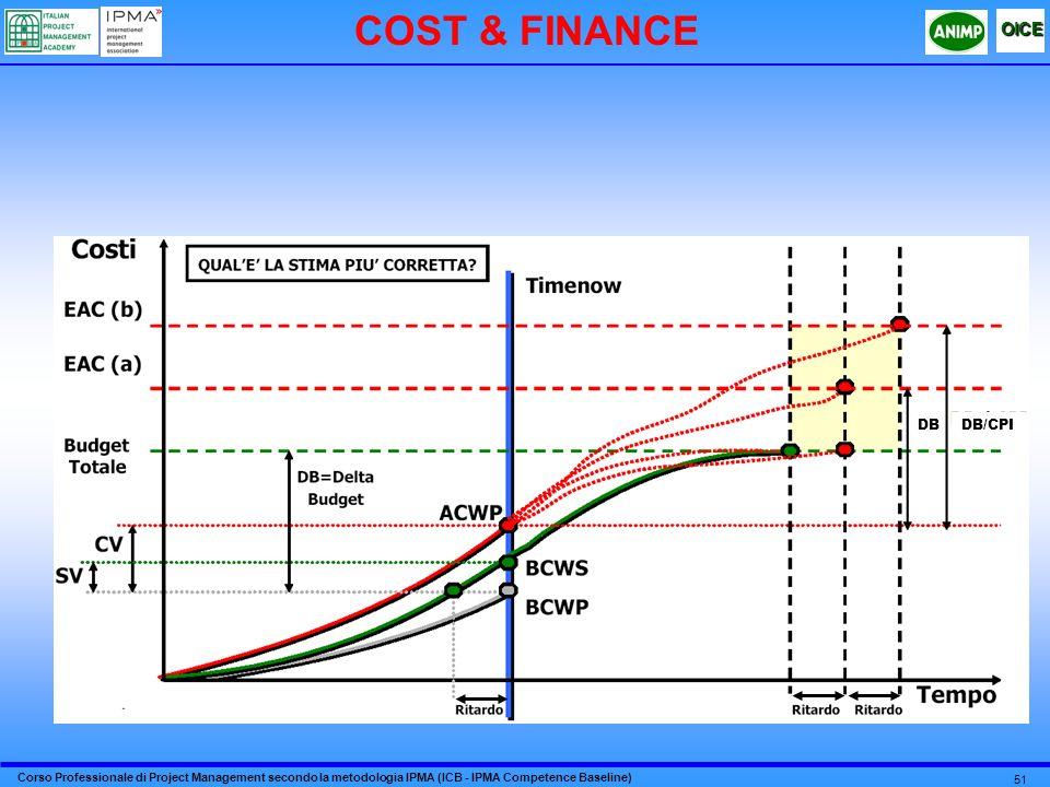 Corso Professionale di Project Management secondo la metodologia IPMA (ICB - IPMA Competence Baseline) OICE 51 COST & FINANCE DB/CPIDB