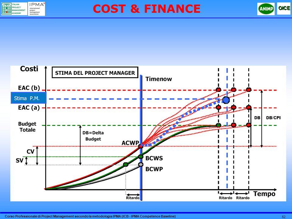 Corso Professionale di Project Management secondo la metodologia IPMA (ICB - IPMA Competence Baseline) OICE 52 COST & FINANCE DB/CPI DB