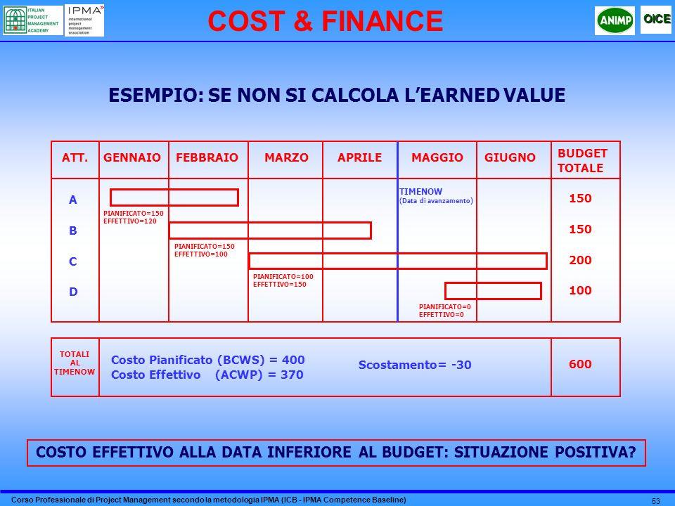 Corso Professionale di Project Management secondo la metodologia IPMA (ICB - IPMA Competence Baseline) OICE 53 COST & FINANCE ESEMPIO: SE NON SI CALCO