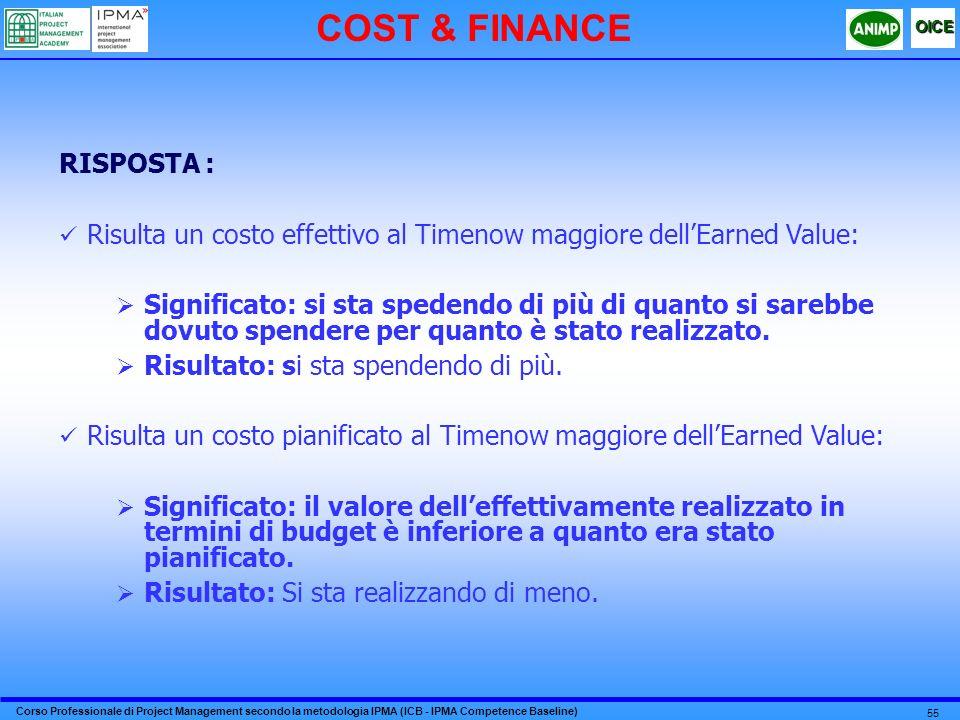Corso Professionale di Project Management secondo la metodologia IPMA (ICB - IPMA Competence Baseline) OICE 55 RISPOSTA : Risulta un costo effettivo a