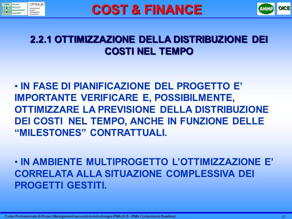 Corso Professionale di Project Management secondo la metodologia IPMA (ICB - IPMA Competence Baseline) OICE 57 2.2.1 OTTIMIZZAZIONE DELLA DISTRIBUZIONE DEI COSTI NEL TEMPO IN FASE DI PIANIFICAZIONE DEL PROGETTO E IMPORTANTE VERIFICARE E, POSSIBILMENTE, OTTIMIZZARE LA PREVISIONE DELLA DISTRIBUZIONE DEI COSTI NEL TEMPO, ANCHE IN FUNZIONE DELLE MILESTONES CONTRATTUALI.