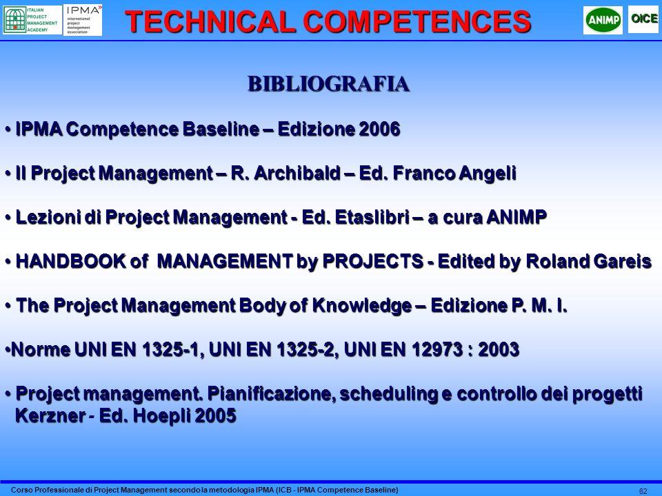 Corso Professionale di Project Management secondo la metodologia IPMA (ICB - IPMA Competence Baseline) OICE 62 BIBLIOGRAFIA IPMA Competence Baseline – Edizione 2006 IPMA Competence Baseline – Edizione 2006 Il Project Management – R.