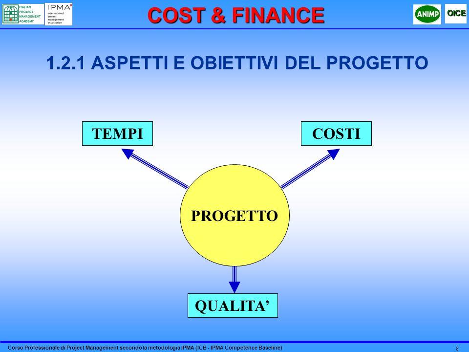 Corso Professionale di Project Management secondo la metodologia IPMA (ICB - IPMA Competence Baseline) OICE 8 1.2.1 ASPETTI E OBIETTIVI DEL PROGETTO TEMPICOSTI QUALITA PROGETTO COST & FINANCE