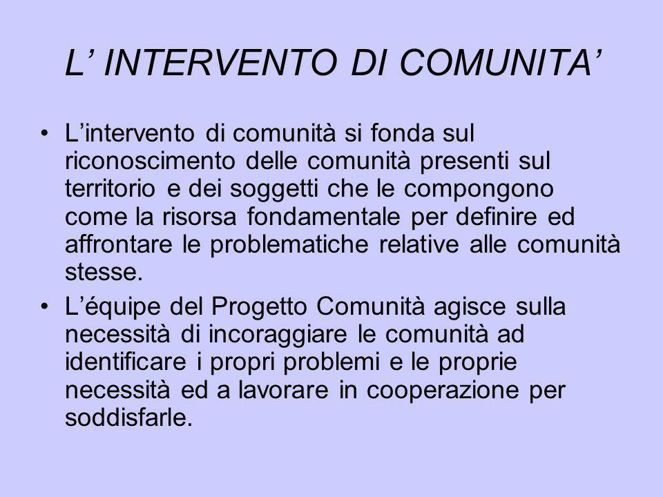 La logica di fondo è lempowerment (esercitare controllo sulla vita) I cittadini sono committenti e identificano: obiettivi priorità interventi verifiche