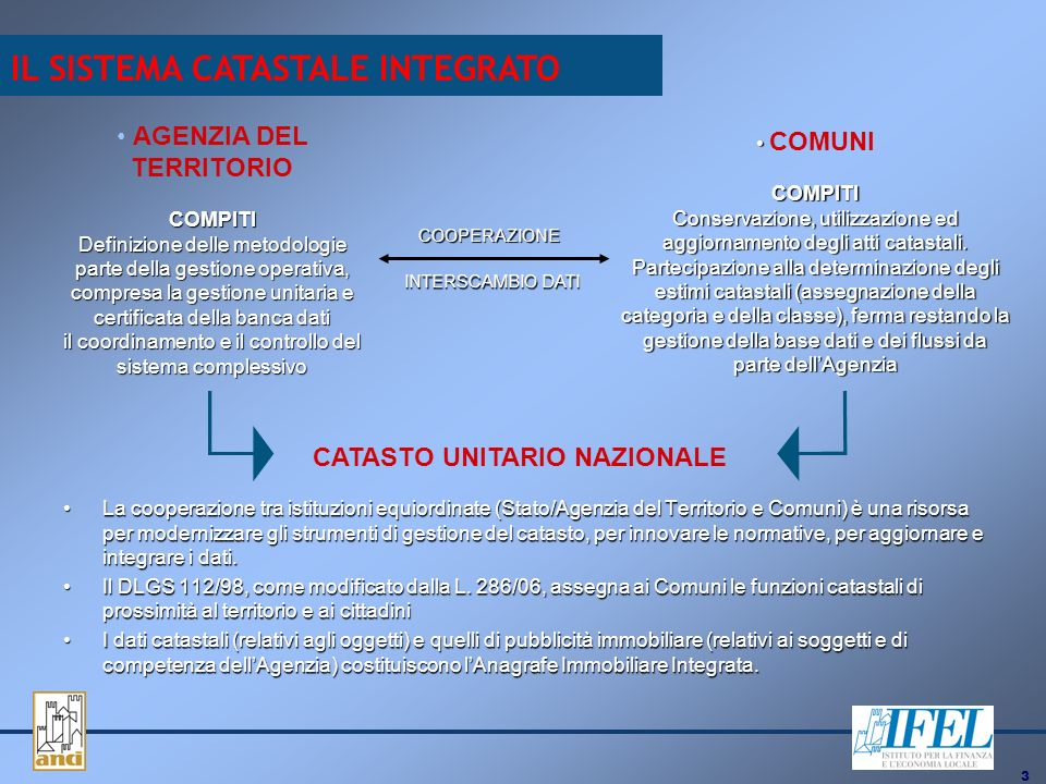 4 LE PRINCIPALI FONTI NORMATIVE SPECIFICHE E DI CONTESTO D.Lgs.112/98 Artt.