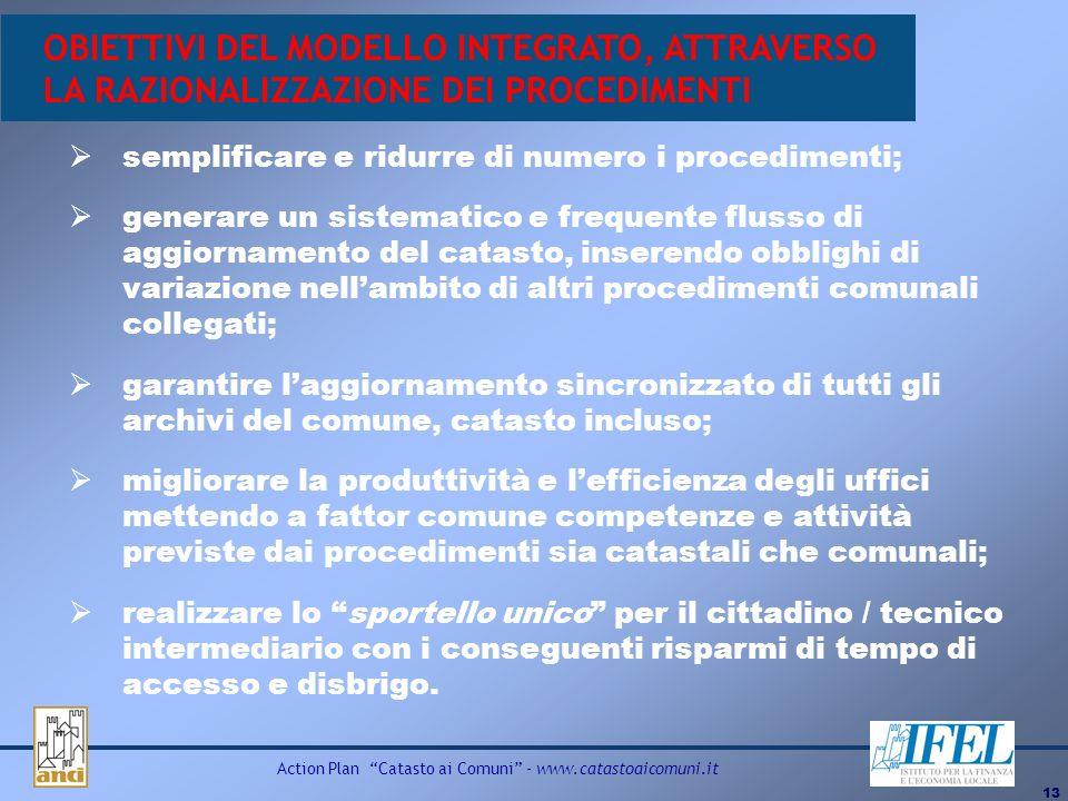 13 Action Plan Catasto ai Comuni - www.catastoaicomuni.it OBIETTIVI DEL MODELLO INTEGRATO, ATTRAVERSO LA RAZIONALIZZAZIONE DEI PROCEDIMENTI semplifica