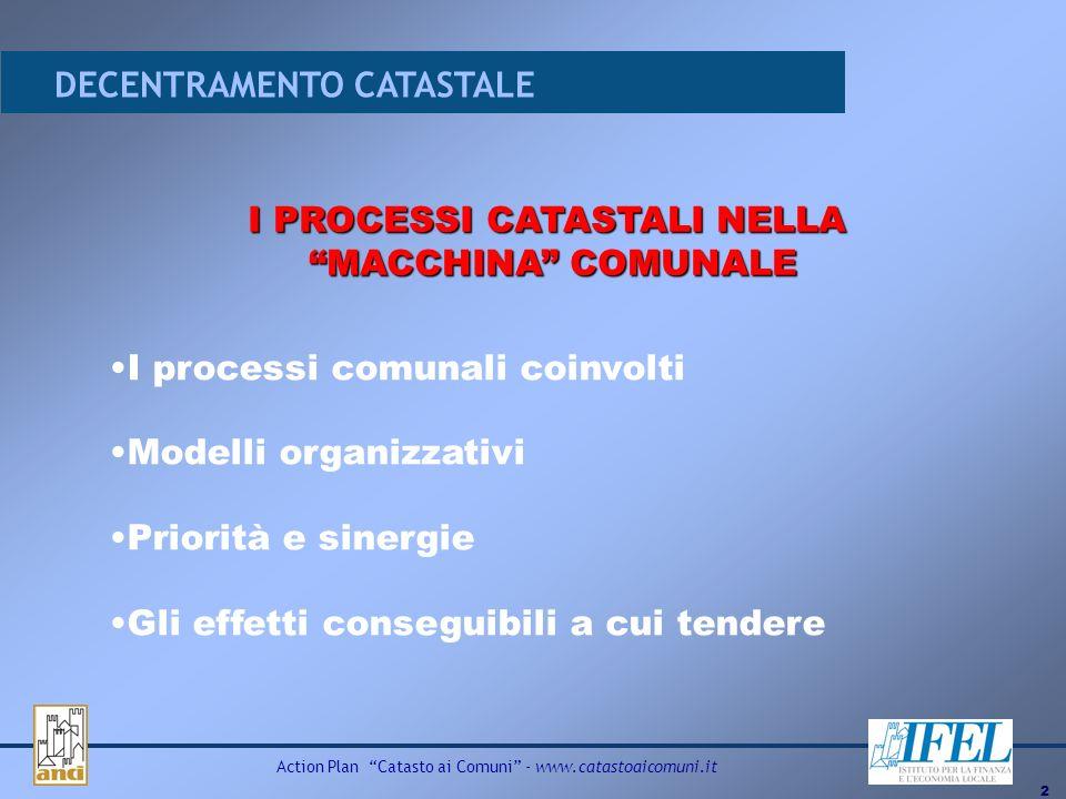2 Action Plan Catasto ai Comuni - www.catastoaicomuni.it I processi comunali coinvolti Modelli organizzativi Priorità e sinergie Gli effetti conseguib