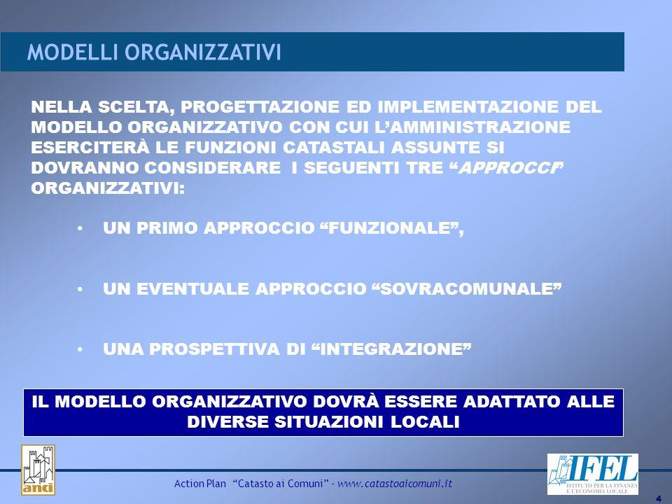4 Action Plan Catasto ai Comuni - www.catastoaicomuni.it MODELLI ORGANIZZATIVI NELLA SCELTA, PROGETTAZIONE ED IMPLEMENTAZIONE DEL MODELLO ORGANIZZATIV