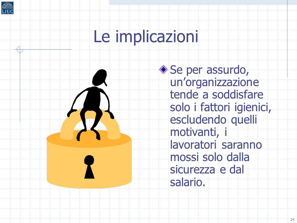 23 Il disagio dei fattori motivanti Se non soddisfatti, i fattori motivanti producono insoddisfazione minore, ma è solo la loro presenza che genera mo