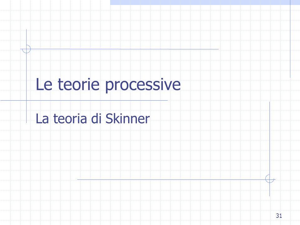 30 Le teorie del processo Teoria del rinforzo (Skinner) Teoria dellequità (Adams)