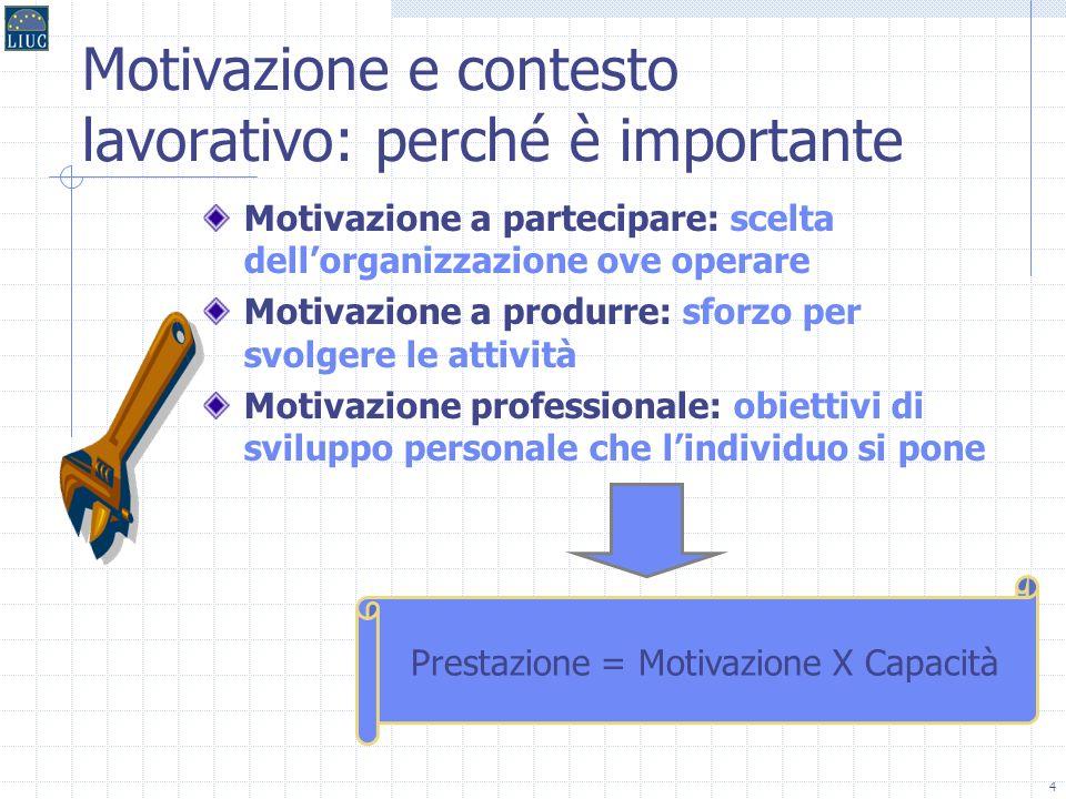 4 Motivazione e contesto lavorativo: perché è importante Prestazione = Motivazione X Capacità Motivazione a partecipare: scelta dellorganizzazione ove operare Motivazione a produrre: sforzo per svolgere le attività Motivazione professionale: obiettivi di sviluppo personale che lindividuo si pone