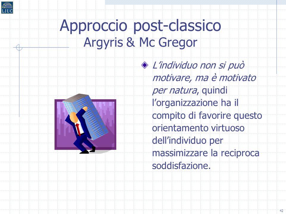 41 Approccio Classico Taylor Offerta di incentivi Incentivi economici e cottimi sono il principale strumento di motivazione del personale Variazione d