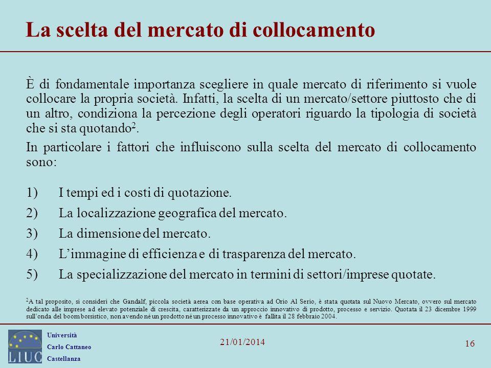 Università Carlo Cattaneo Castellanza 21/01/2014 16 La scelta del mercato di collocamento È di fondamentale importanza scegliere in quale mercato di riferimento si vuole collocare la propria società.