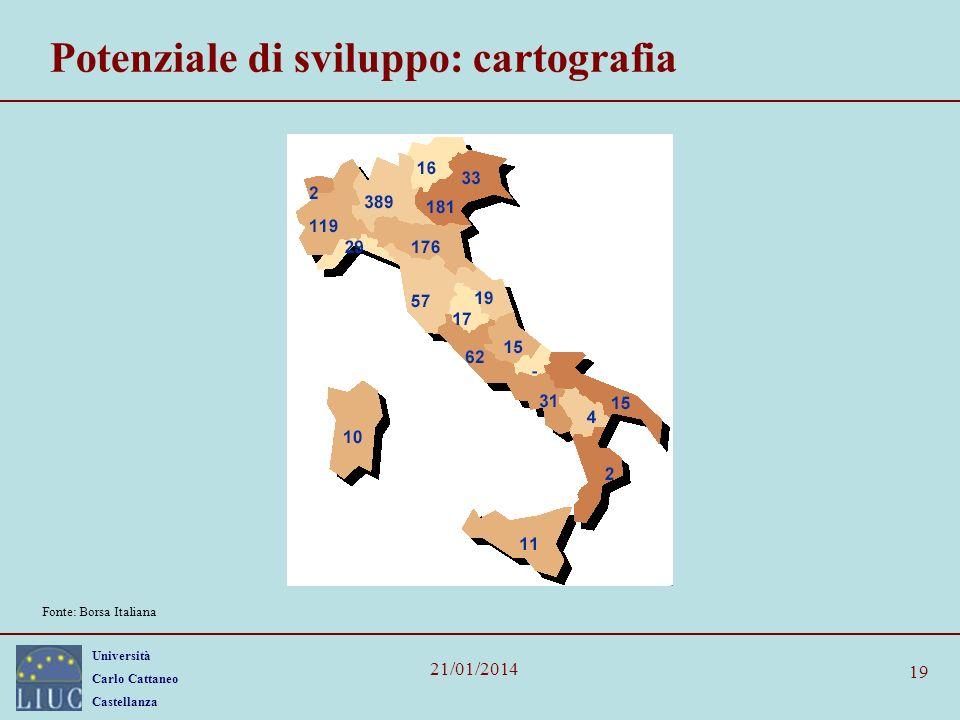 Università Carlo Cattaneo Castellanza 21/01/2014 19 Potenziale di sviluppo: cartografia Fonte: Borsa Italiana