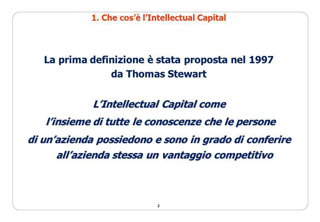 2 La prima definizione è stata proposta nel 1997 da Thomas Stewart LIntellectual Capital come linsieme di tutte le conoscenze che le persone linsieme