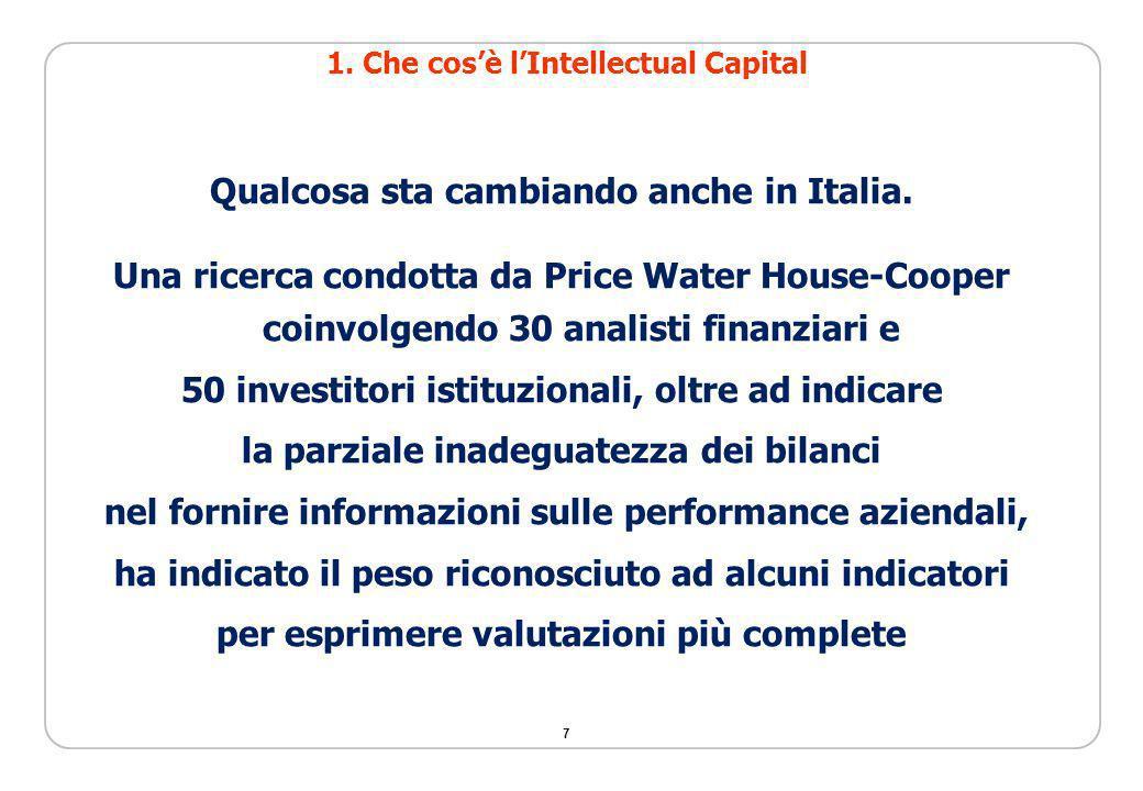 7 Qualcosa sta cambiando anche in Italia. Una ricerca condotta da Price Water House-Cooper coinvolgendo 30 analisti finanziari e 50 investitori istitu