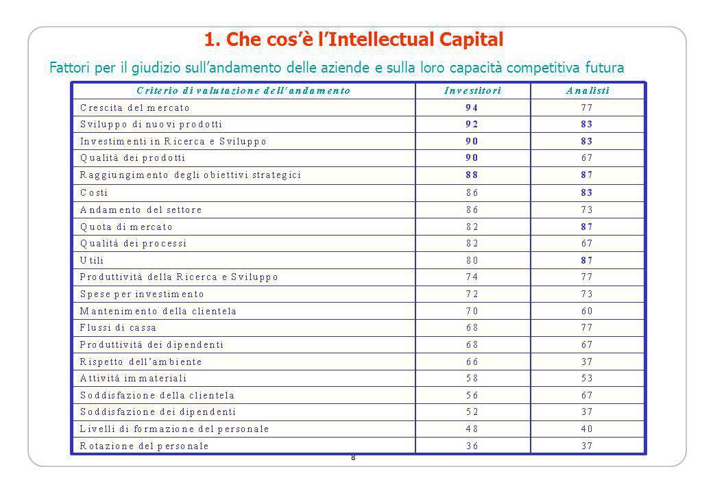 8 Fattori per il giudizio sullandamento delle aziende e sulla loro capacità competitiva futura