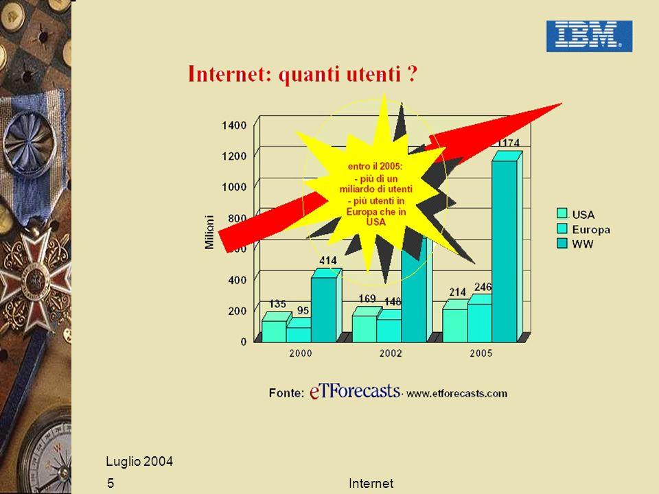 Luglio 2004 Internet5