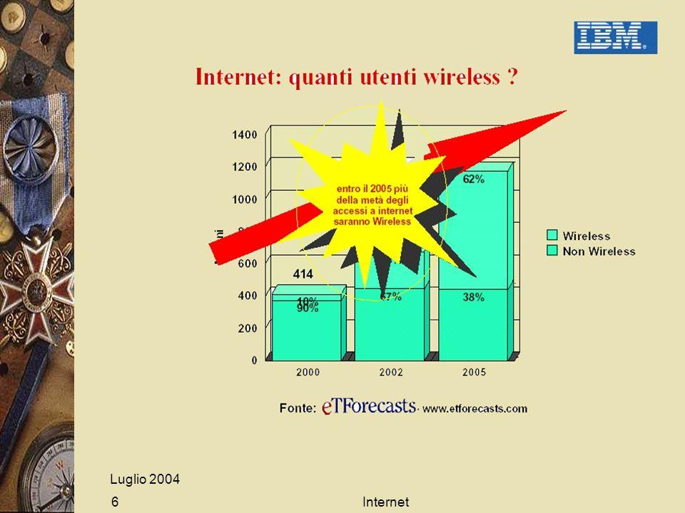 Luglio 2004 Internet6