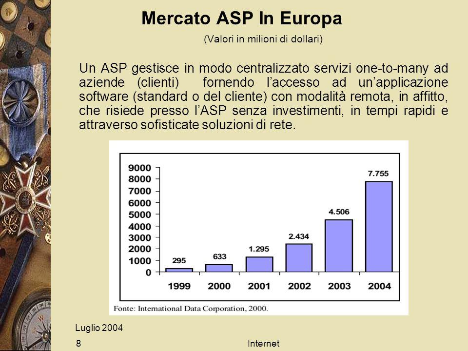 Luglio 2004 Internet8 Mercato ASP In Europa (Valori in milioni di dollari) Un ASP gestisce in modo centralizzato servizi one-to-many ad aziende (clienti) fornendo laccesso ad unapplicazione software (standard o del cliente) con modalità remota, in affitto, che risiede presso lASP senza investimenti, in tempi rapidi e attraverso sofisticate soluzioni di rete.