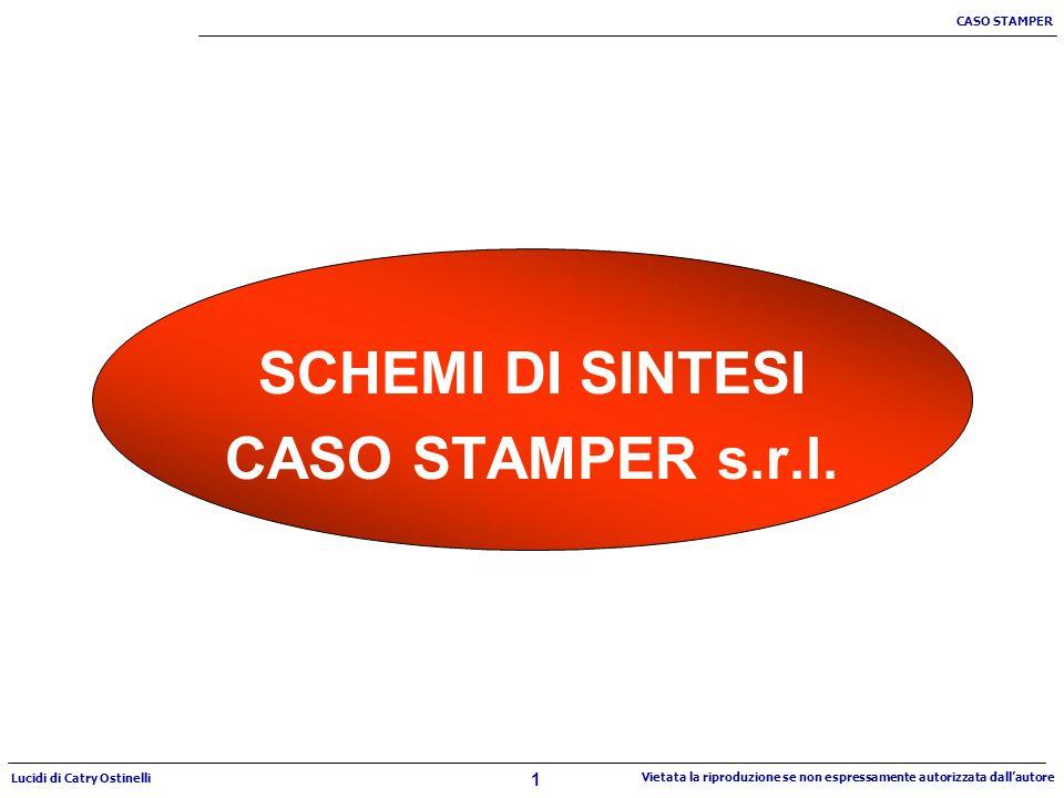 1 CASO STAMPER Lucidi di Catry Ostinelli Vietata la riproduzione se non espressamente autorizzata dallautore SCHEMI DI SINTESI CASO STAMPER s.r.l.