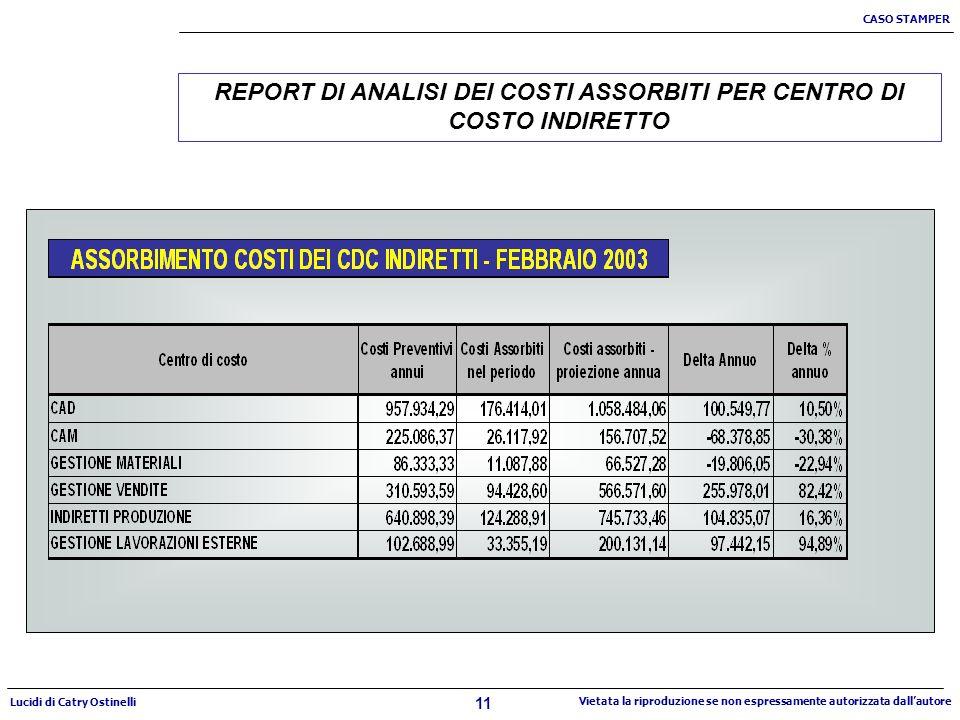 11 CASO STAMPER Lucidi di Catry Ostinelli Vietata la riproduzione se non espressamente autorizzata dallautore REPORT DI ANALISI DEI COSTI ASSORBITI PE