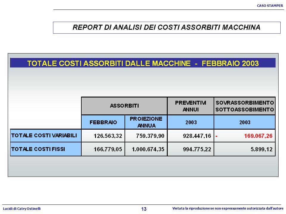 13 CASO STAMPER Lucidi di Catry Ostinelli Vietata la riproduzione se non espressamente autorizzata dallautore REPORT DI ANALISI DEI COSTI ASSORBITI MACCHINA