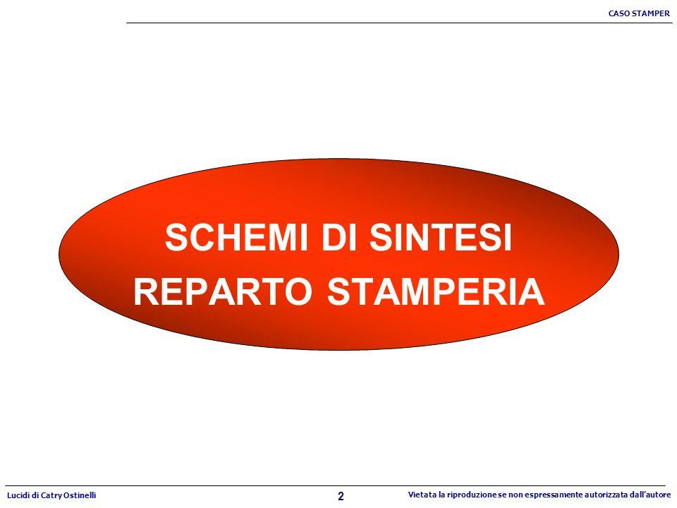 2 CASO STAMPER Lucidi di Catry Ostinelli Vietata la riproduzione se non espressamente autorizzata dallautore SCHEMI DI SINTESI REPARTO STAMPERIA