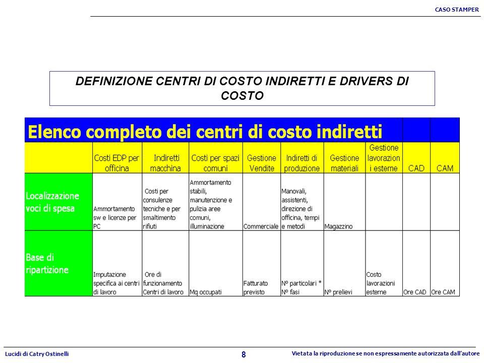 8 CASO STAMPER Lucidi di Catry Ostinelli Vietata la riproduzione se non espressamente autorizzata dallautore DEFINIZIONE CENTRI DI COSTO INDIRETTI E DRIVERS DI COSTO