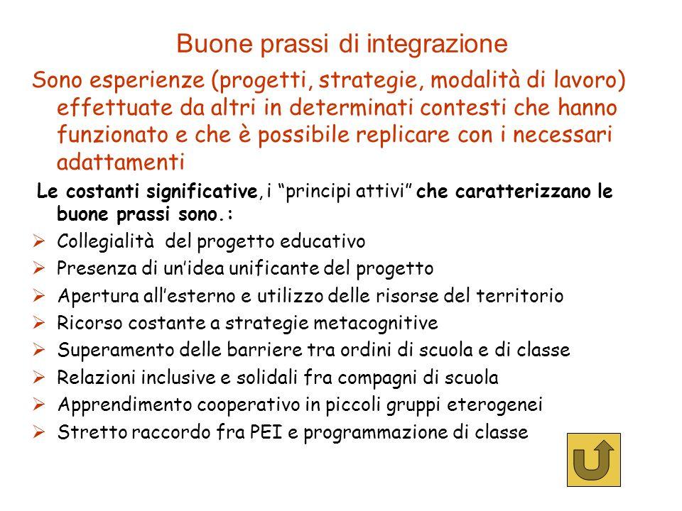 Buone prassi di integrazione Sono esperienze (progetti, strategie, modalità di lavoro) effettuate da altri in determinati contesti che hanno funzionat