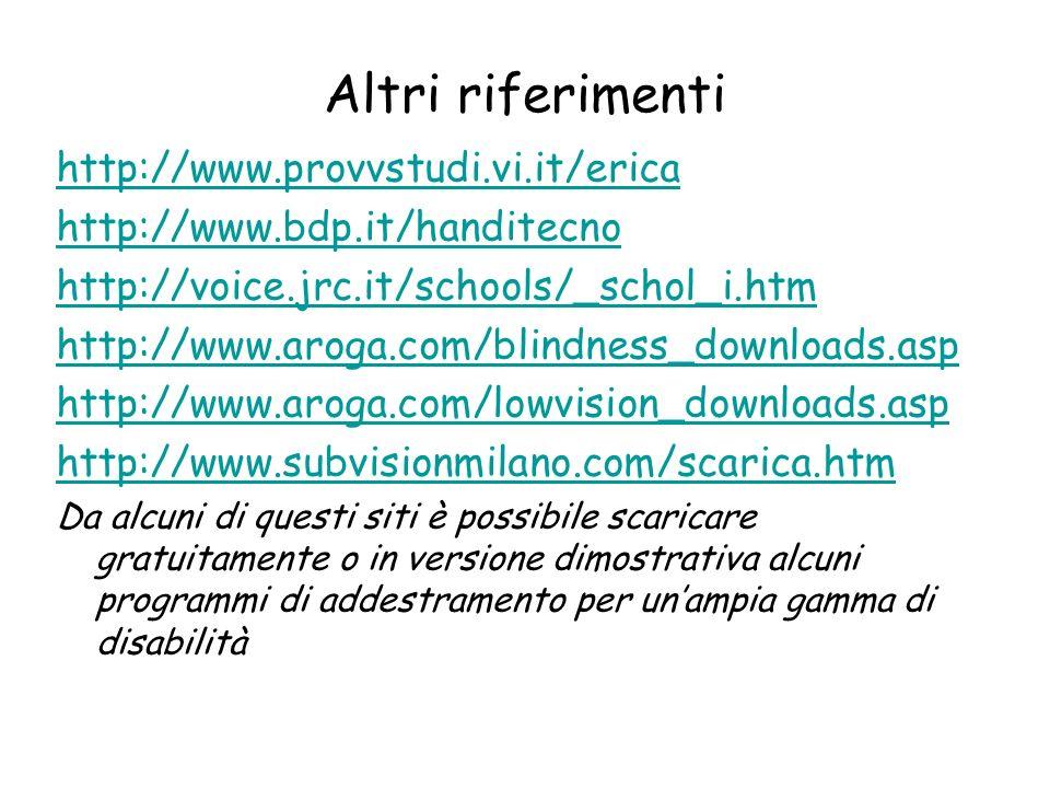 Altri riferimenti http://www.provvstudi.vi.it/erica http://www.bdp.it/handitecno http://voice.jrc.it/schools/_schol_i.htm http://www.aroga.com/blindne