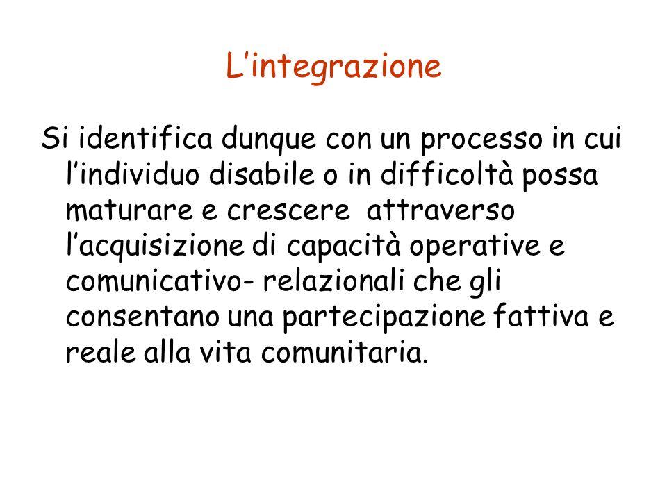 Lintegrazione Si identifica dunque con un processo in cui lindividuo disabile o in difficoltà possa maturare e crescere attraverso lacquisizione di ca