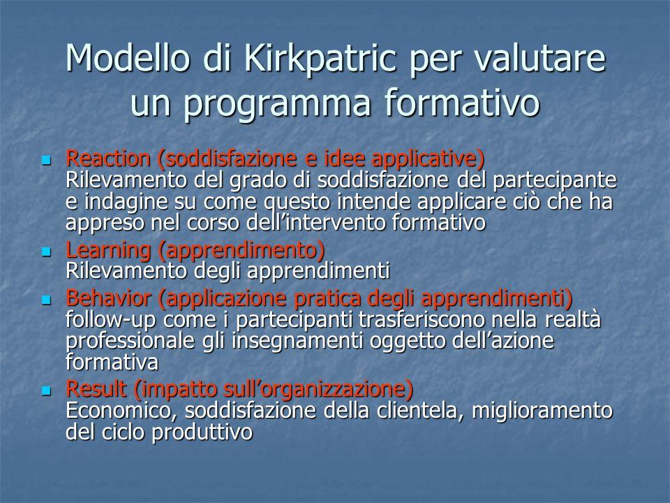 Modello di Kirkpatric per valutare un programma formativo Reaction (soddisfazione e idee applicative) Rilevamento del grado di soddisfazione del parte