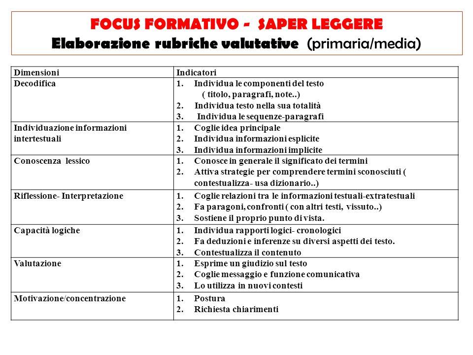 FOCUS FORMATIVO - SAPER LEGGERE Elaborazione rubriche valutative (primaria/media) DimensioniIndicatori Decodifica1.Individua le componenti del testo (