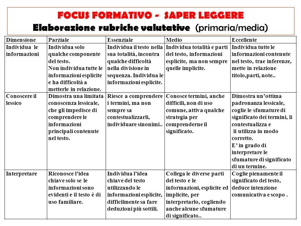 FOCUS FORMATIVO - SAPER LEGGERE Elaborazione rubriche valutative (primaria/media) DimensioneParzialeEssenzialeMedioEccellente Individua le informazioni Individua solo qualche componente del testo.