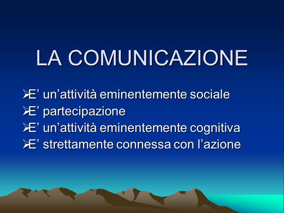 LA COMUNICAZIONE E unattività eminentemente sociale E unattività eminentemente sociale E partecipazione E partecipazione E unattività eminentemente co
