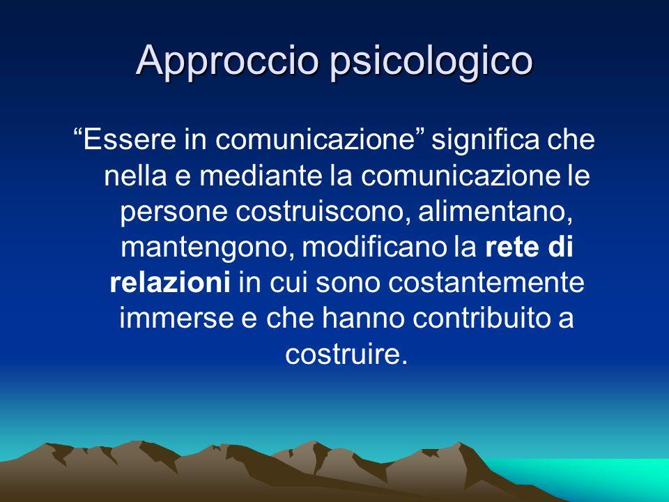 Approccio psicologico Essere in comunicazione significa che nella e mediante la comunicazione le persone costruiscono, alimentano, mantengono, modific