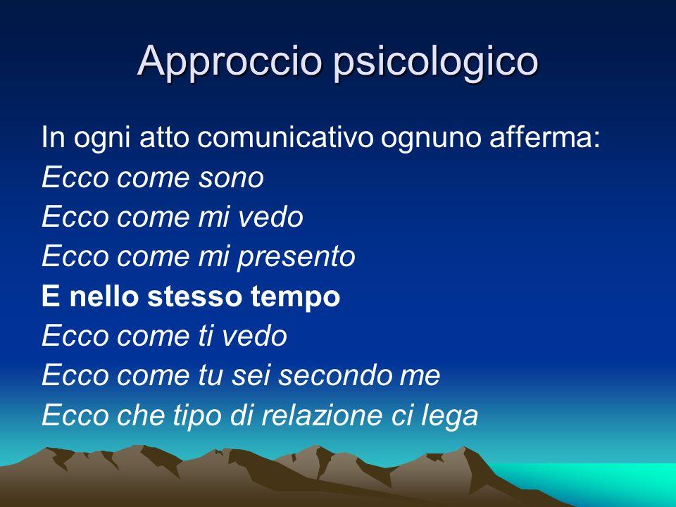 Approccio psicologico In ogni atto comunicativo ognuno afferma: Ecco come sono Ecco come mi vedo Ecco come mi presento E nello stesso tempo Ecco come