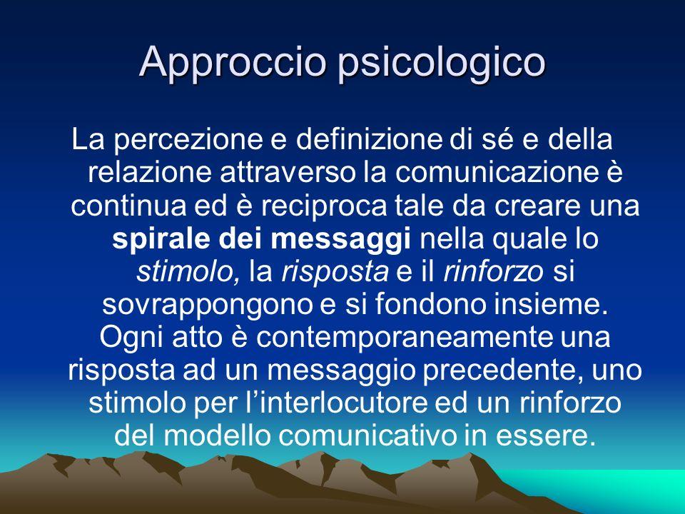 Approccio psicologico La percezione e definizione di sé e della relazione attraverso la comunicazione è continua ed è reciproca tale da creare una spi