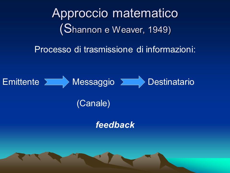 Approccio matematico (S hannon e Weaver, 1949) Processo di trasmissione di informazioni: Emittente Messaggio Destinatario (Canale) feedback