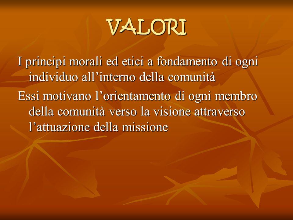 VALORI I principi morali ed etici a fondamento di ogni individuo allinterno della comunità Essi motivano lorientamento di ogni membro della comunità v