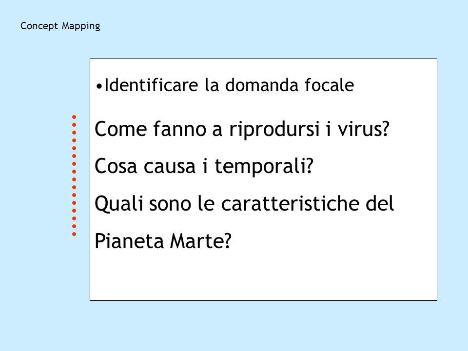 Identificare la domanda focale Come fanno a riprodursi i virus? Cosa causa i temporali? Quali sono le caratteristiche del Pianeta Marte?