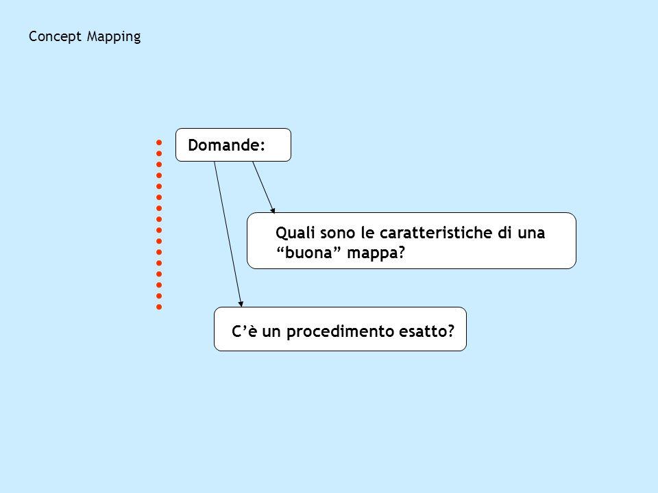 Cè un procedimento esatto? Quali sono le caratteristiche di una buona mappa? Domande: Concept Mapping