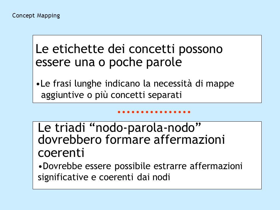 Concept Mapping Le etichette dei concetti possono essere una o poche parole Le frasi lunghe indicano la necessità di mappe aggiuntive o più concetti s