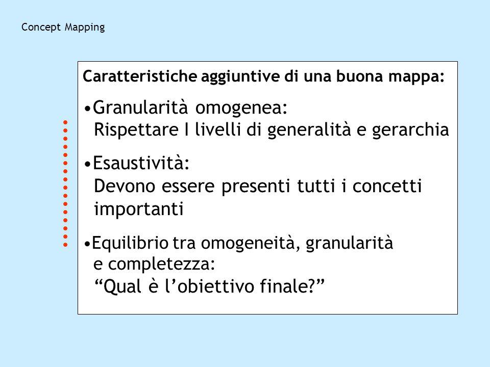Concept Mapping Caratteristiche aggiuntive di una buona mappa: Granularità omogenea: Rispettare I livelli di generalità e gerarchia Esaustività: Devon