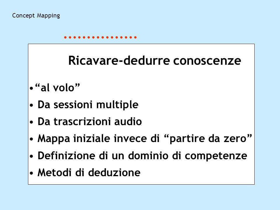 Concept Mapping Ricavare-dedurre conoscenze al volo Da sessioni multiple Da trascrizioni audio Mappa iniziale invece di partire da zero Definizione di