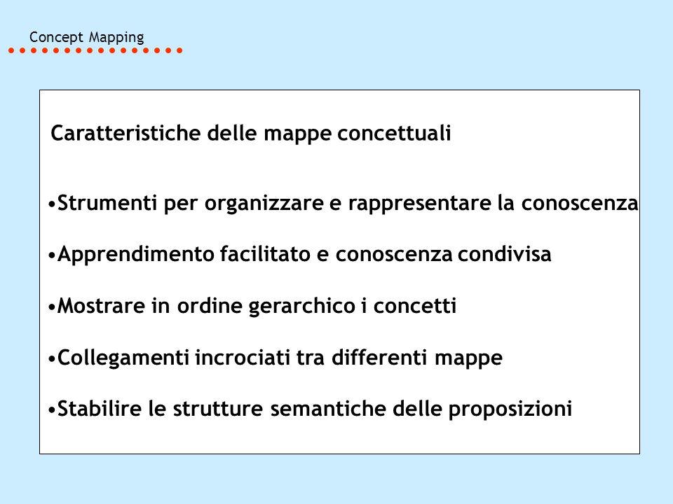 Concept Mapping Caratteristiche delle mappe concettuali Strumenti per organizzare e rappresentare la conoscenza Apprendimento facilitato e conoscenza