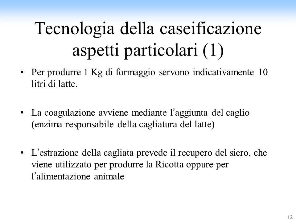 12 Tecnologia della caseificazione aspetti particolari (1) Per produrre 1 Kg di formaggio servono indicativamente 10 litri di latte. La coagulazione a