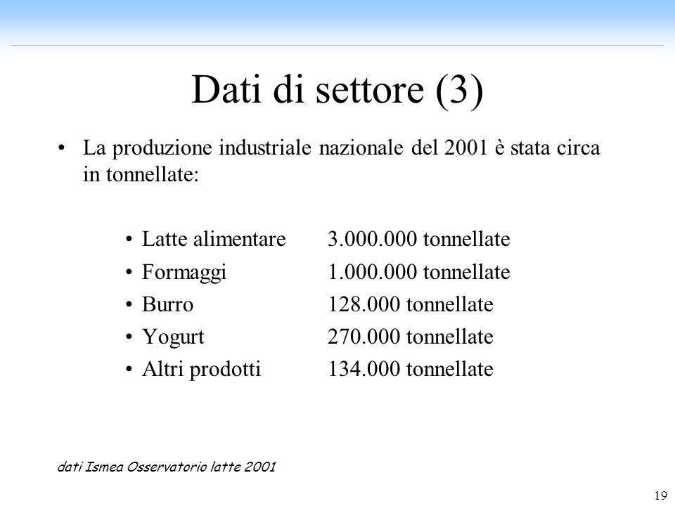 19 Dati di settore (3) La produzione industriale nazionale del 2001 è stata circa in tonnellate: Latte alimentare 3.000.000 tonnellate Formaggi1.000.0