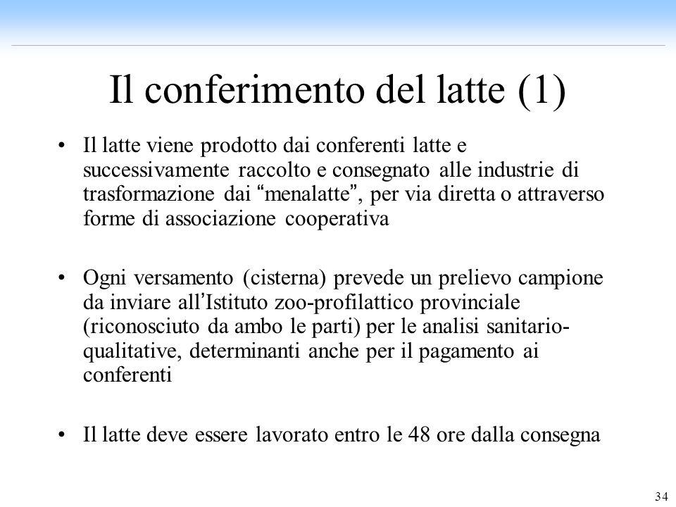 34 Il conferimento del latte (1) Il latte viene prodotto dai conferenti latte e successivamente raccolto e consegnato alle industrie di trasformazione